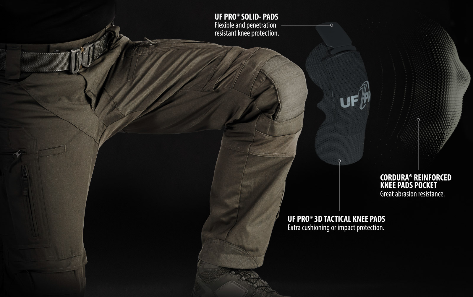 The UF PRO Knee protection System