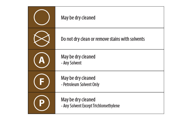 Dry-cleaning instruction symbols