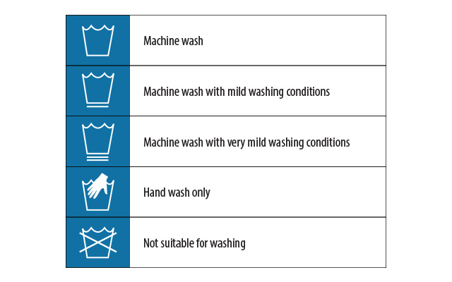 The ultimate guide to wash care symbols | UF PRO